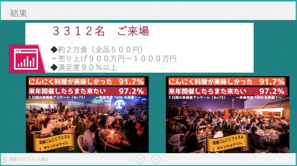 スクリーンショット 2017-12-14 14.32.03